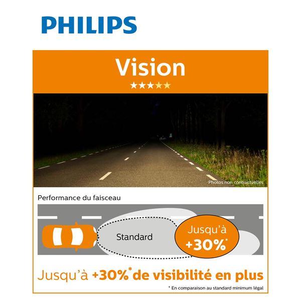 1 ampoule philips premium vision h9